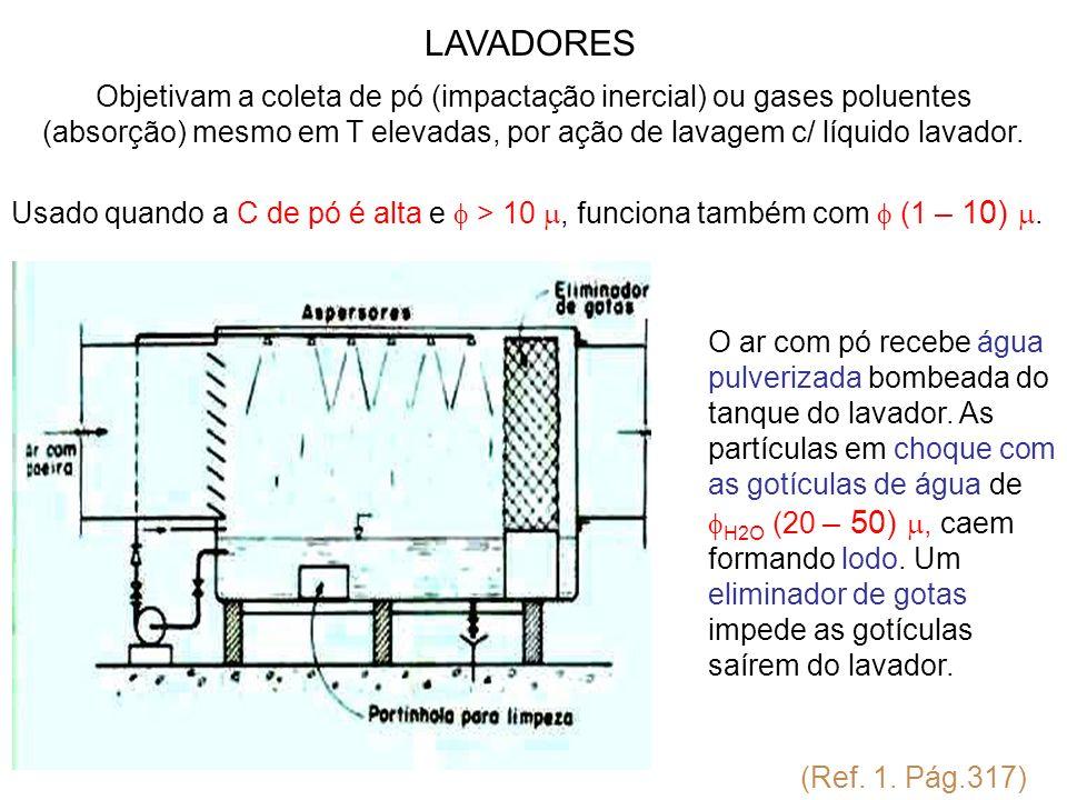 LAVADORES Objetivam a coleta de pó (impactação inercial) ou gases poluentes (absorção) mesmo em T elevadas, por ação de lavagem c/ líquido lavador.
