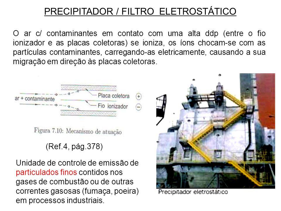 PRECIPITADOR / FILTRO ELETROSTÁTICO