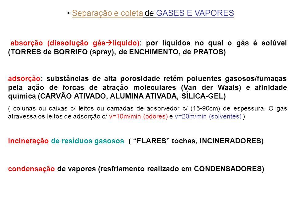 Separação e coleta de GASES E VAPORES
