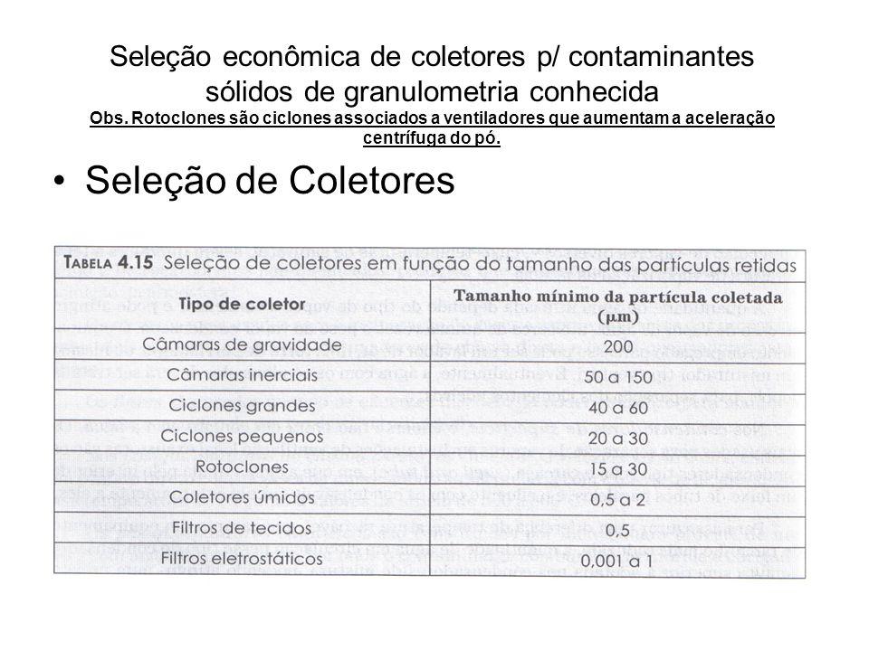 Seleção econômica de coletores p/ contaminantes sólidos de granulometria conhecida Obs. Rotoclones são ciclones associados a ventiladores que aumentam a aceleração centrífuga do pó.