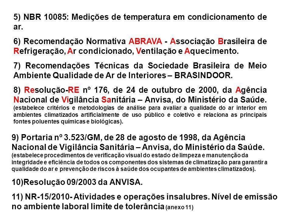 5) NBR 10085: Medições de temperatura em condicionamento de ar.