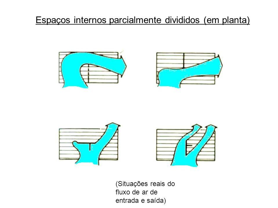 Espaços internos parcialmente divididos (em planta)