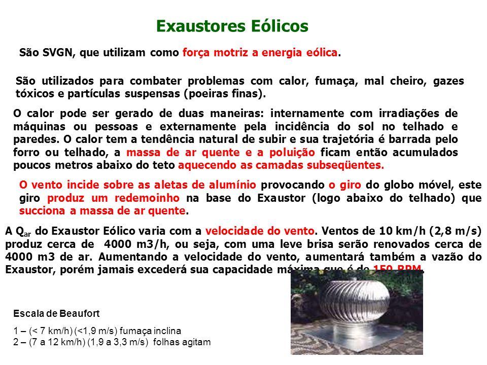 Exaustores Eólicos São SVGN, que utilizam como força motriz a energia eólica.