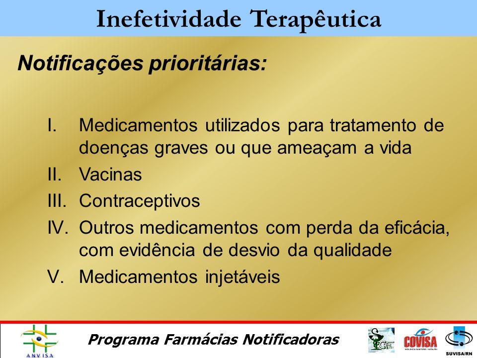 Inefetividade Terapêutica Notificações prioritárias: