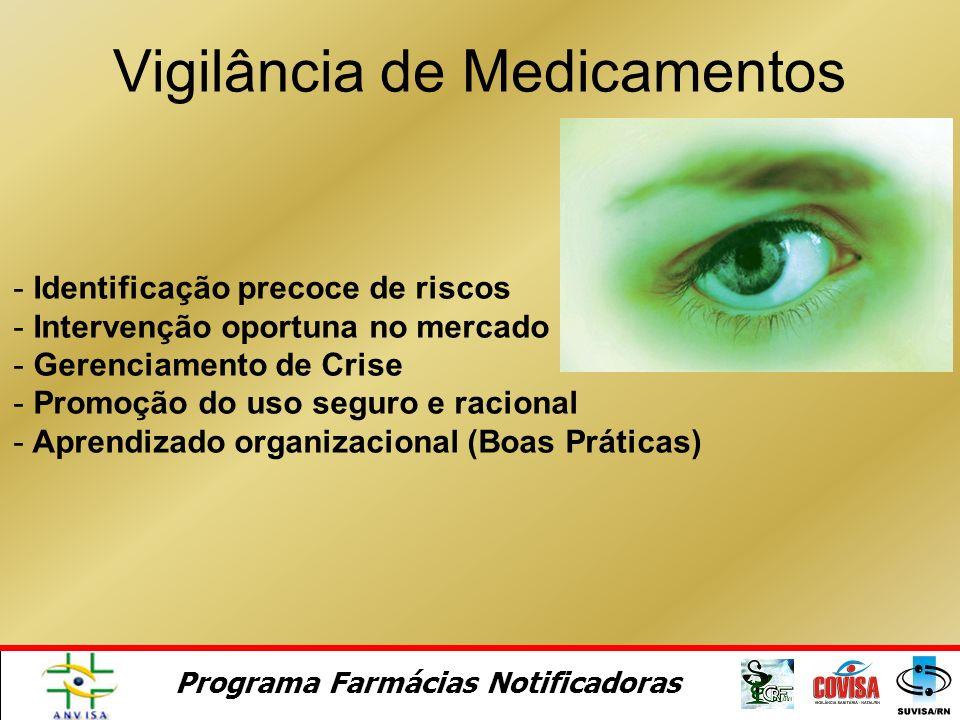 Vigilância de Medicamentos