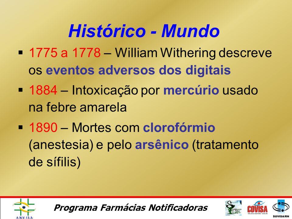 Histórico - Mundo 1775 a 1778 – William Withering descreve os eventos adversos dos digitais. 1884 – Intoxicação por mercúrio usado na febre amarela.