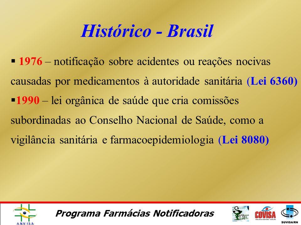 Histórico - Brasil 1976 – notificação sobre acidentes ou reações nocivas causadas por medicamentos à autoridade sanitária (Lei 6360)