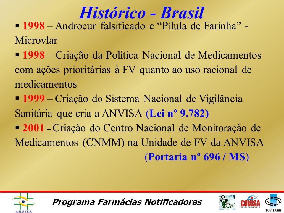 Histórico - Brasil 1998 – Androcur falsificado e Pílula de Farinha - Microvlar.