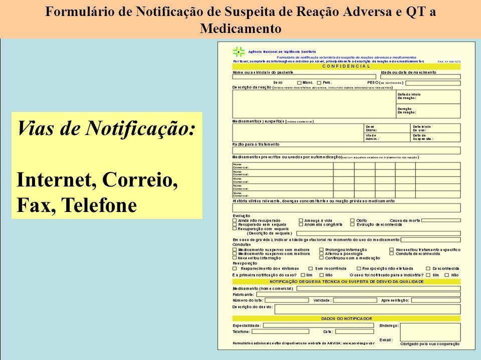 Internet, Correio, Fax, Telefone