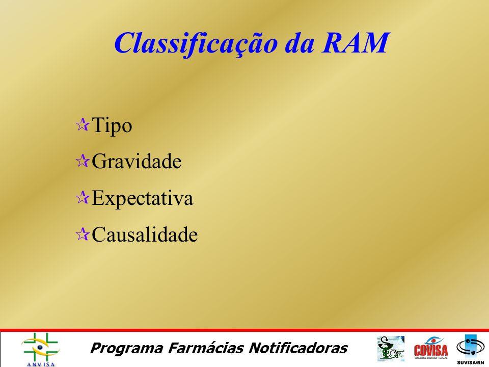 Classificação da RAM Tipo Gravidade Expectativa Causalidade