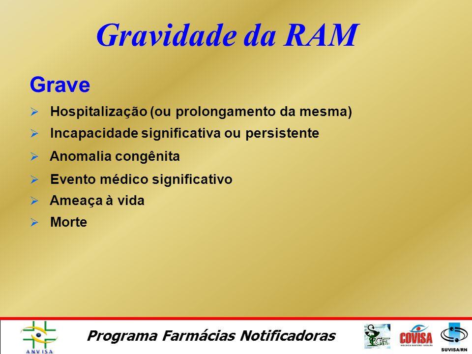 Gravidade da RAM Grave Hospitalização (ou prolongamento da mesma)