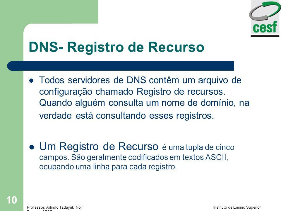DNS- Registro de Recurso