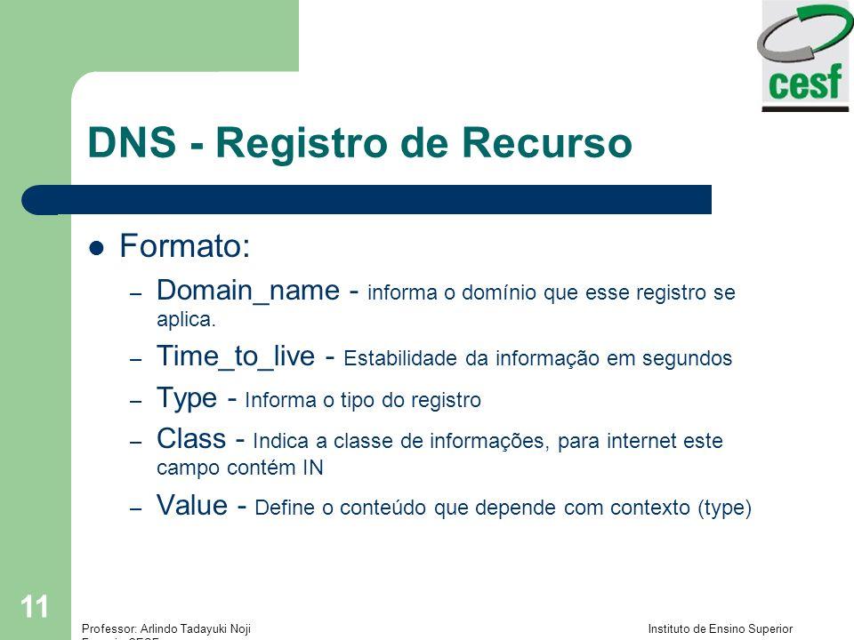 DNS - Registro de Recurso