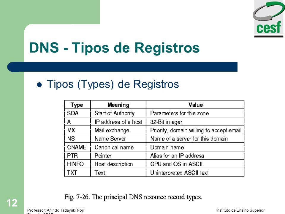 DNS - Tipos de Registros