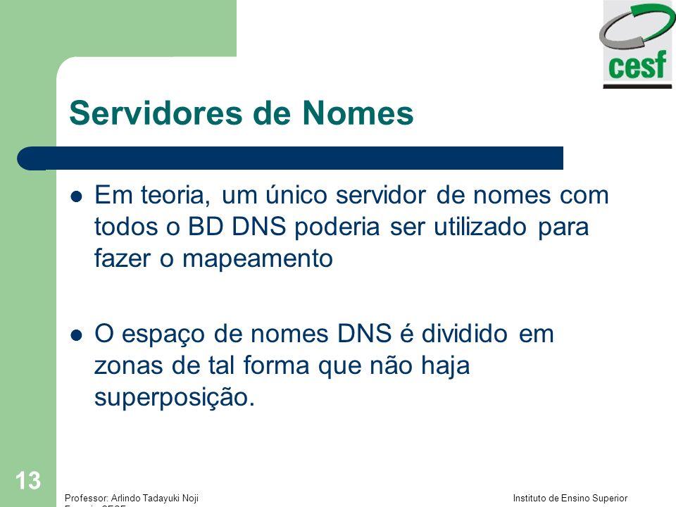 Servidores de Nomes Em teoria, um único servidor de nomes com todos o BD DNS poderia ser utilizado para fazer o mapeamento.