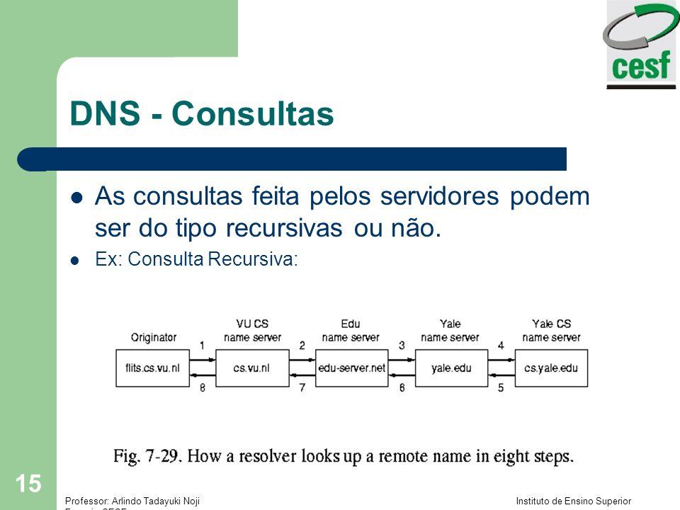 DNS - Consultas As consultas feita pelos servidores podem ser do tipo recursivas ou não.