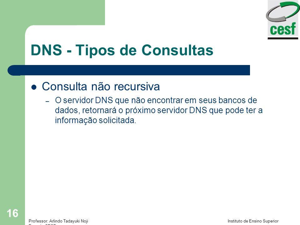 DNS - Tipos de Consultas