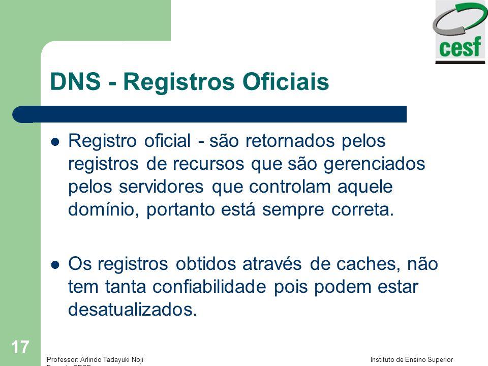 DNS - Registros Oficiais