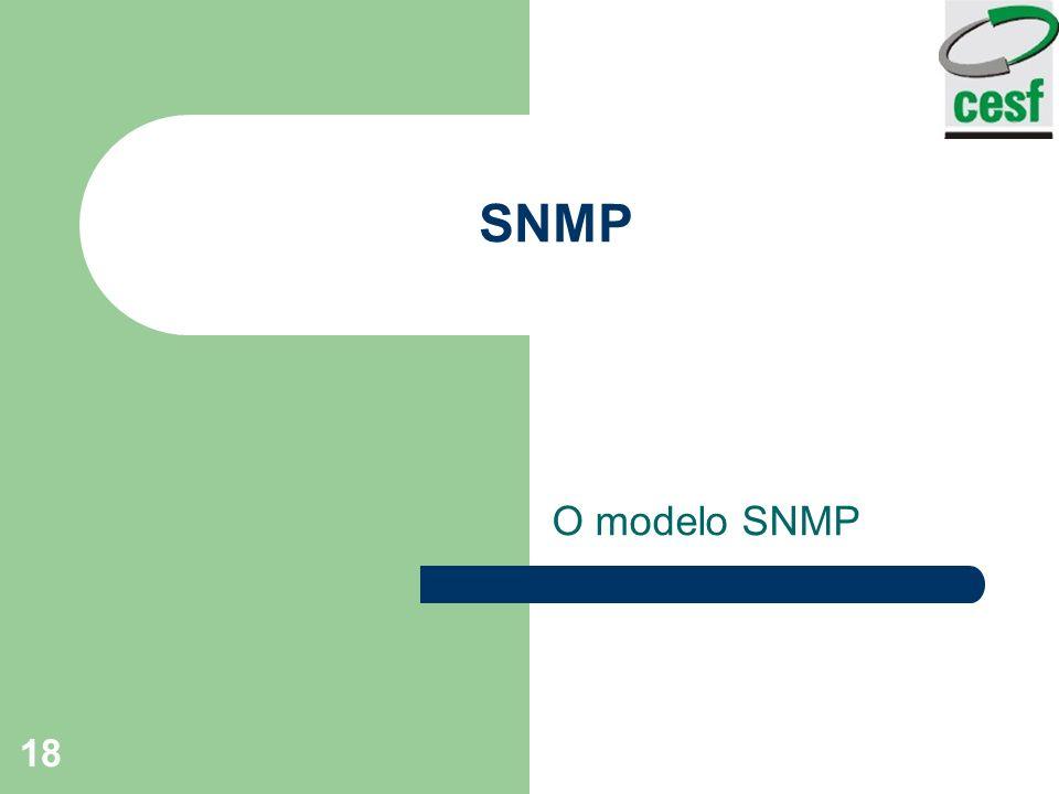 SNMP O modelo SNMP