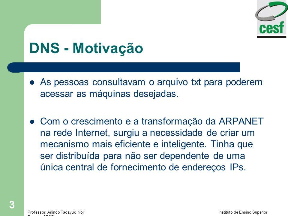 DNS - Motivação As pessoas consultavam o arquivo txt para poderem acessar as máquinas desejadas.