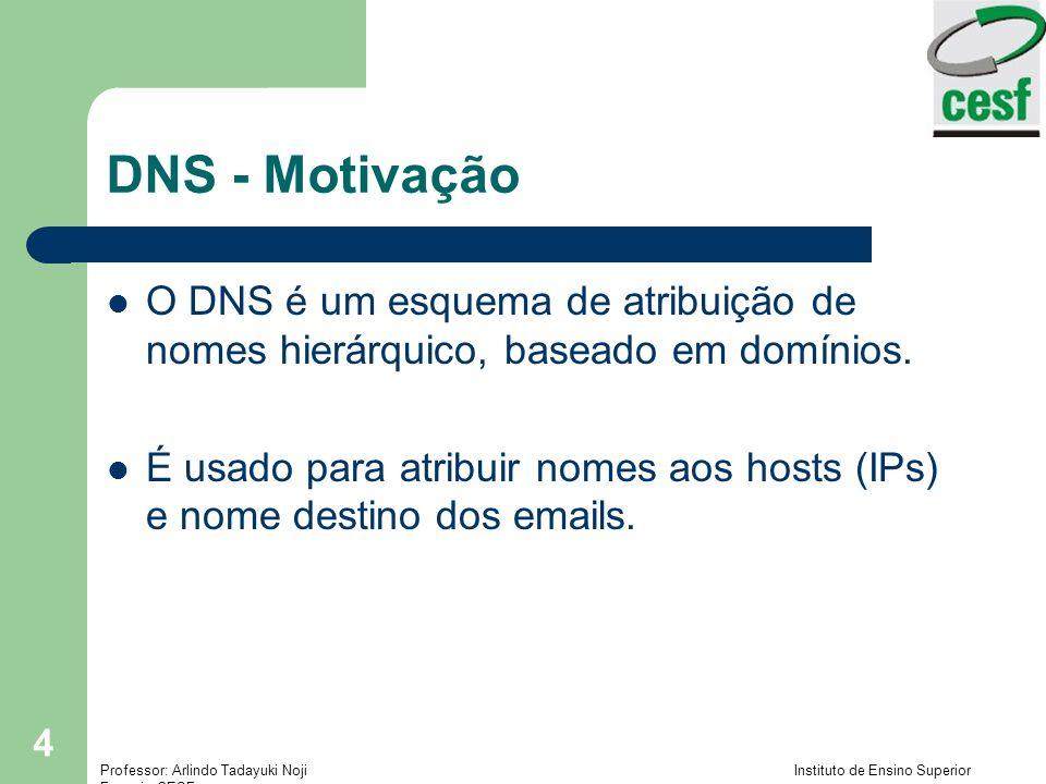 DNS - Motivação O DNS é um esquema de atribuição de nomes hierárquico, baseado em domínios.