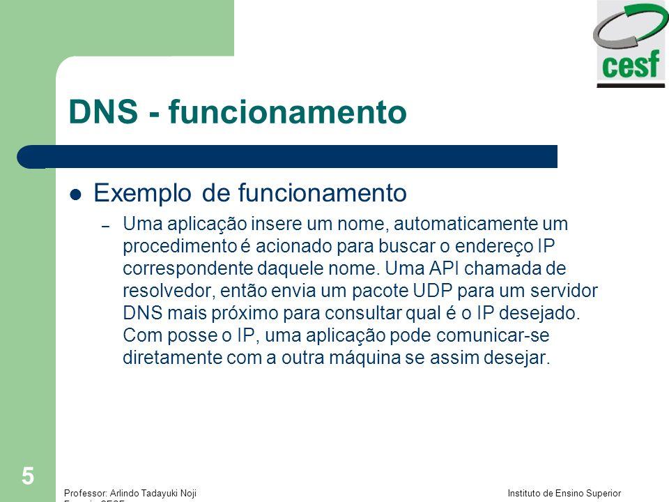 DNS - funcionamento Exemplo de funcionamento