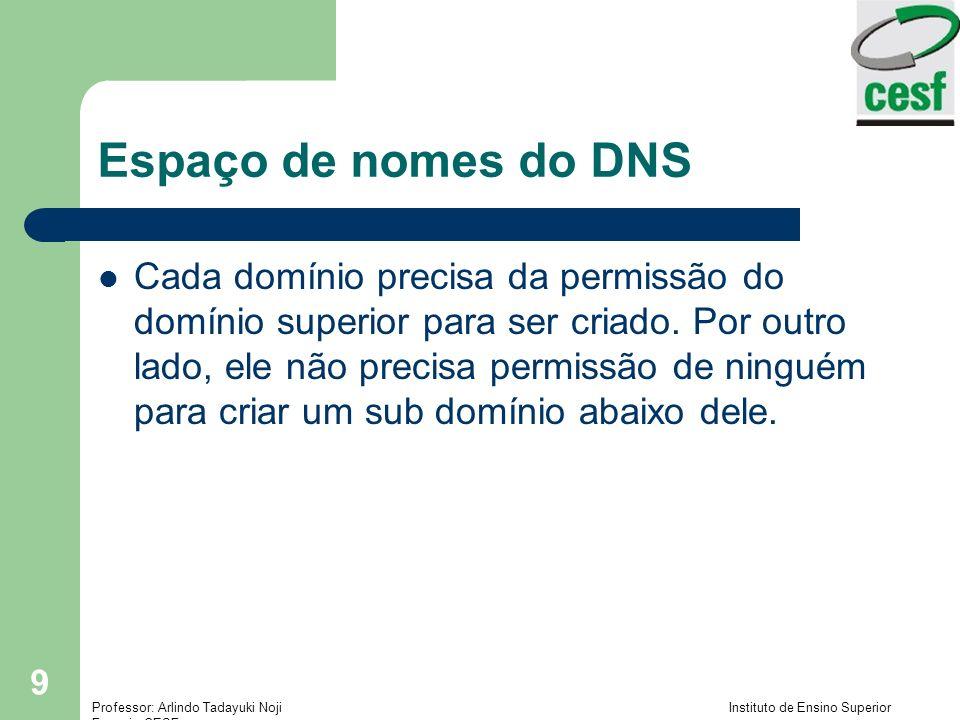 Espaço de nomes do DNS