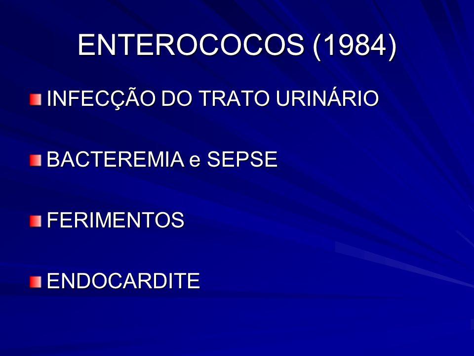 ENTEROCOCOS (1984) INFECÇÃO DO TRATO URINÁRIO BACTEREMIA e SEPSE