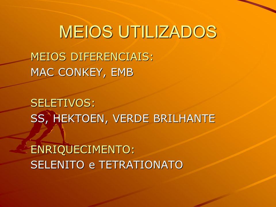 MEIOS UTILIZADOS MEIOS DIFERENCIAIS: MAC CONKEY, EMB SELETIVOS:
