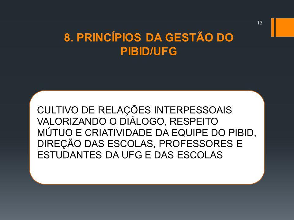 8. PRINCÍPIOS DA GESTÃO DO PIBID/UFG