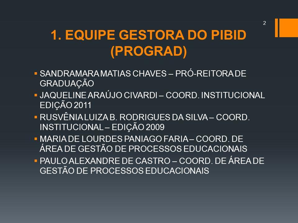 1. EQUIPE GESTORA DO PIBID (PROGRAD)