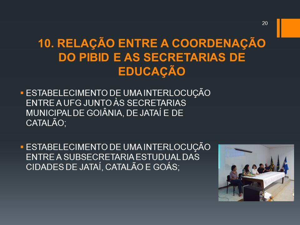 10. RELAÇÃO ENTRE A COORDENAÇÃO DO PIBID E AS SECRETARIAS DE EDUCAÇÃO