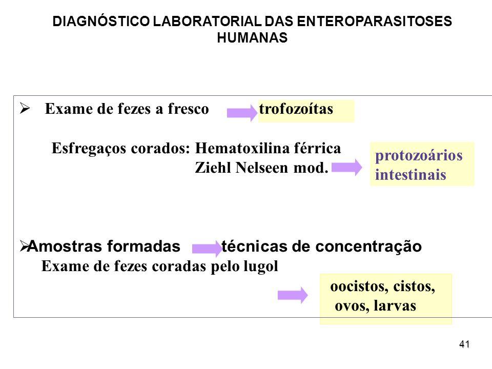 DIAGNÓSTICO LABORATORIAL DAS ENTEROPARASITOSES HUMANAS