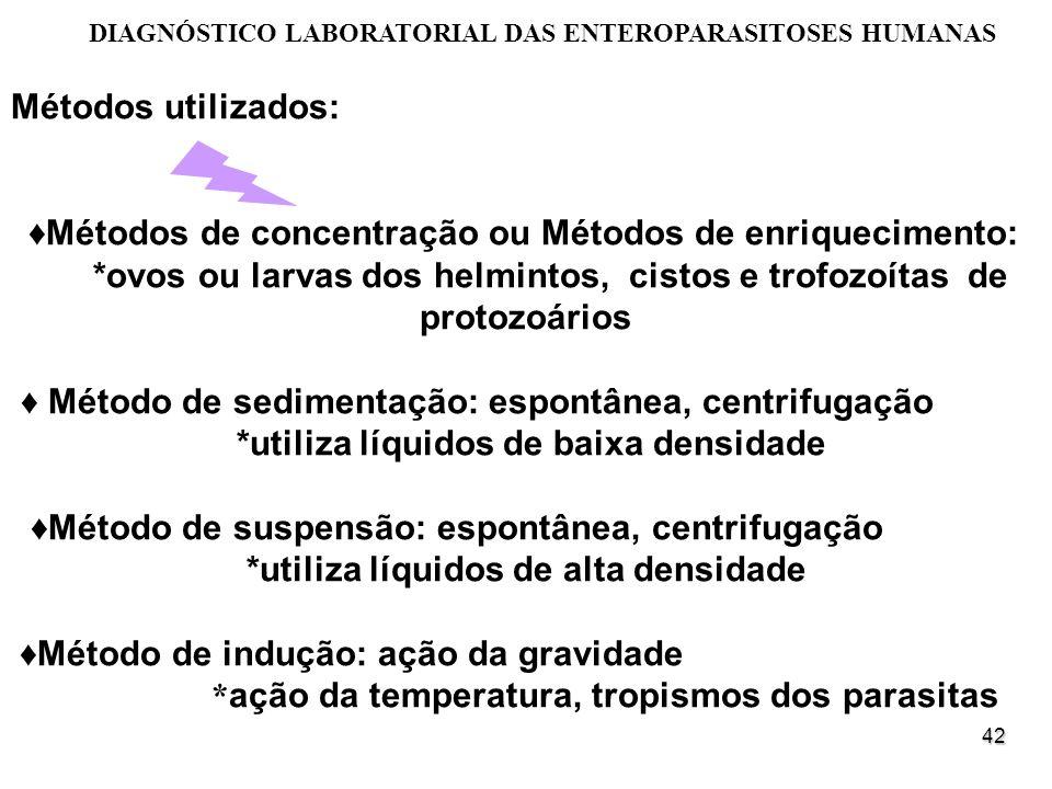 ♦Métodos de concentração ou Métodos de enriquecimento: