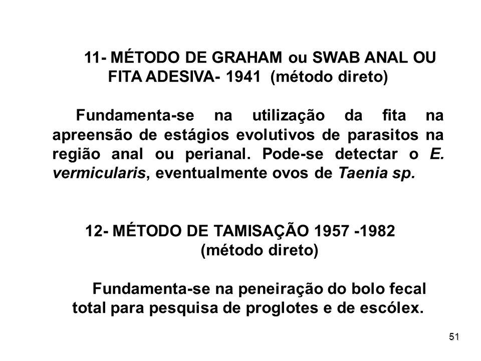 11- MÉTODO DE GRAHAM ou SWAB ANAL OU FITA ADESIVA- 1941 (método direto)