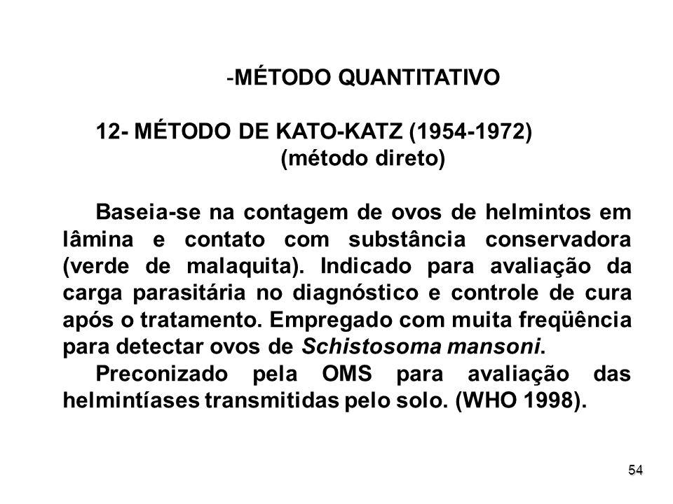 -MÉTODO QUANTITATIVO12- MÉTODO DE KATO-KATZ (1954-1972) (método direto)