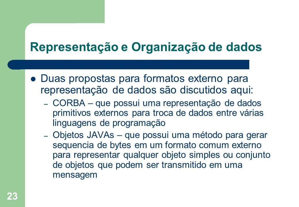Representação e Organização de dados