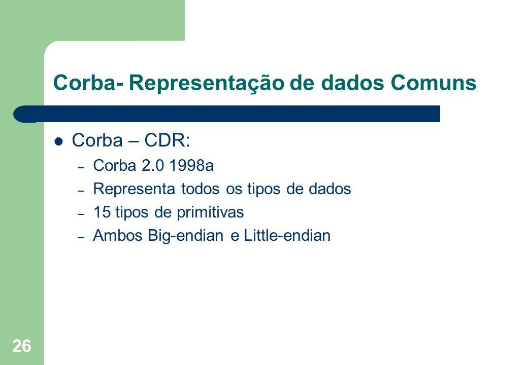 Corba- Representação de dados Comuns