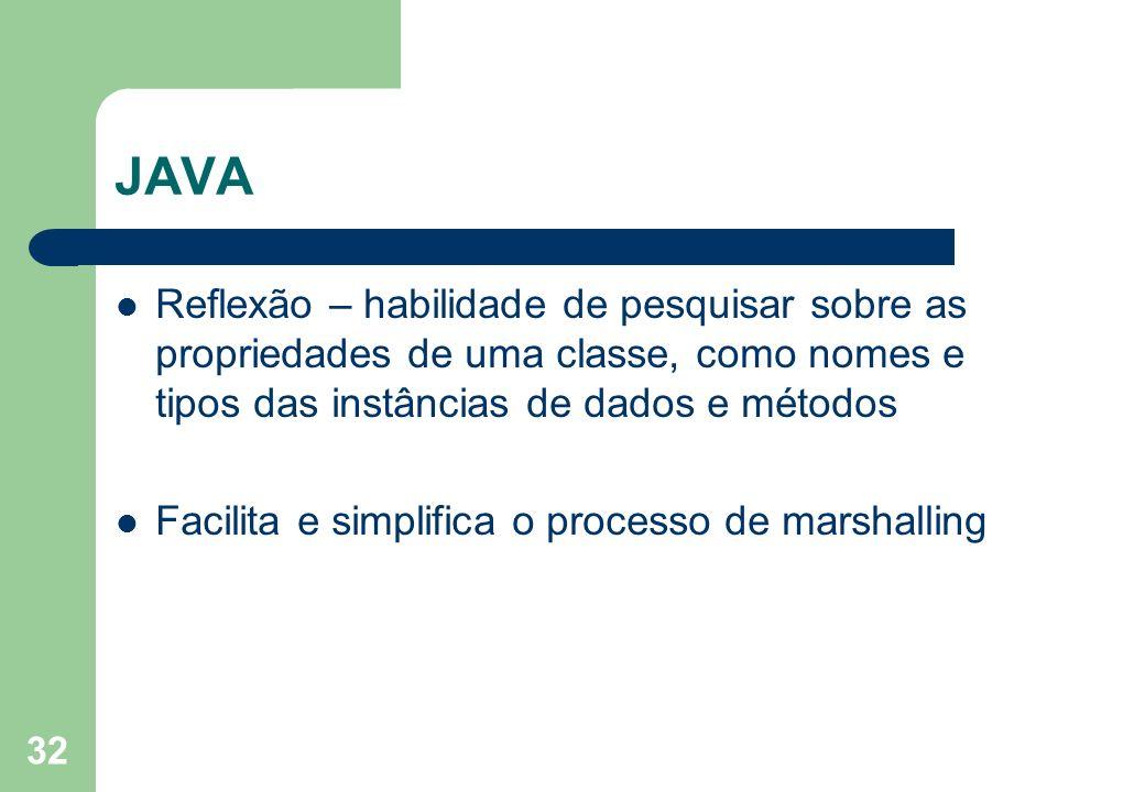 JAVA Reflexão – habilidade de pesquisar sobre as propriedades de uma classe, como nomes e tipos das instâncias de dados e métodos.