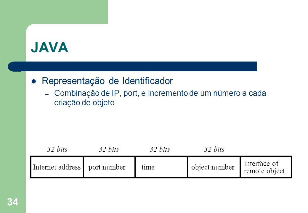 JAVA Representação de Identificador