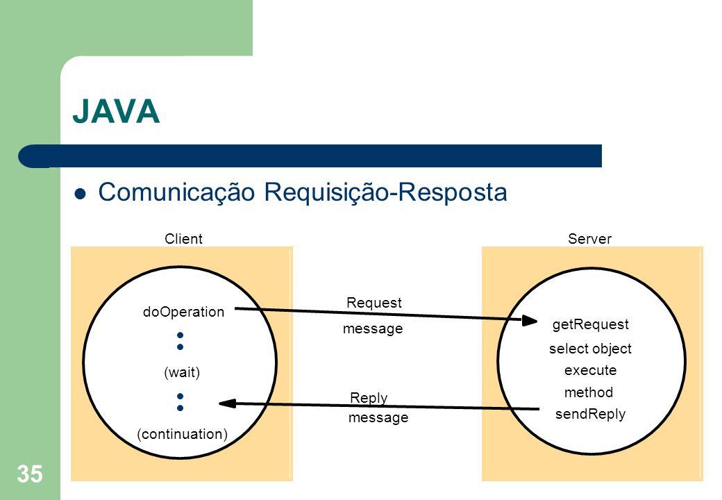 JAVA Comunicação Requisição-Resposta Request Server Client doOperation