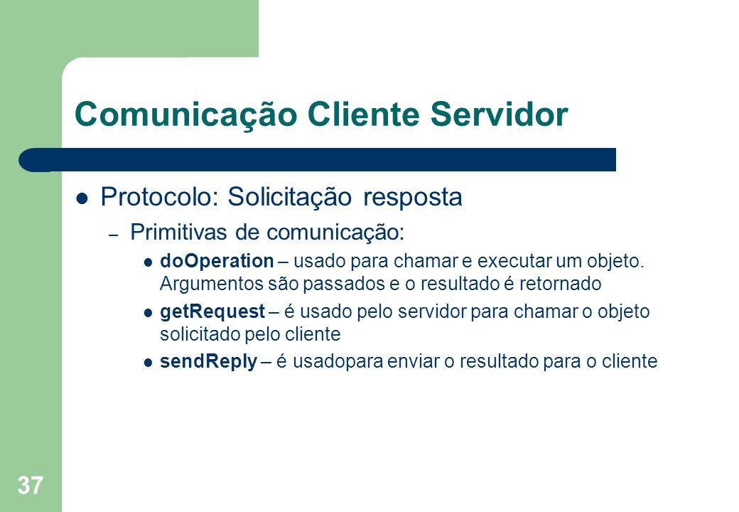 Comunicação Cliente Servidor