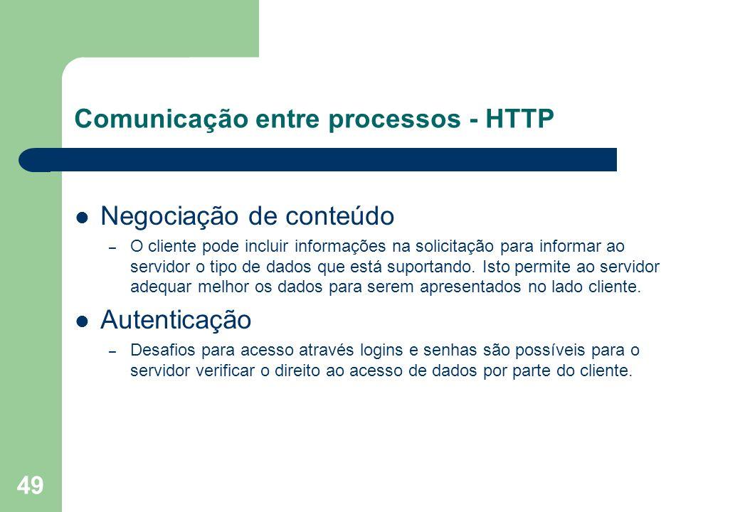 Comunicação entre processos - HTTP
