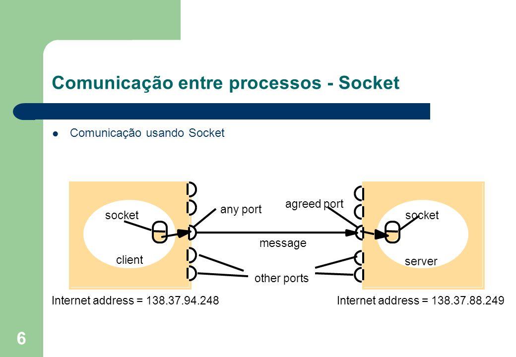 Comunicação entre processos - Socket