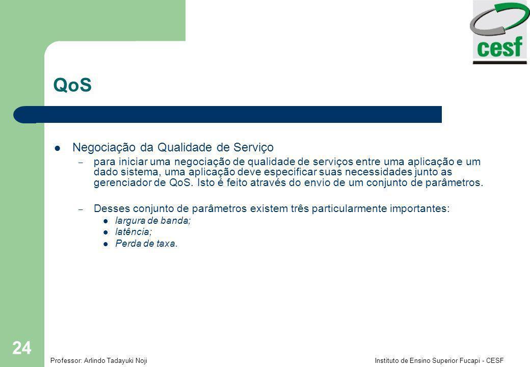 QoS Negociação da Qualidade de Serviço