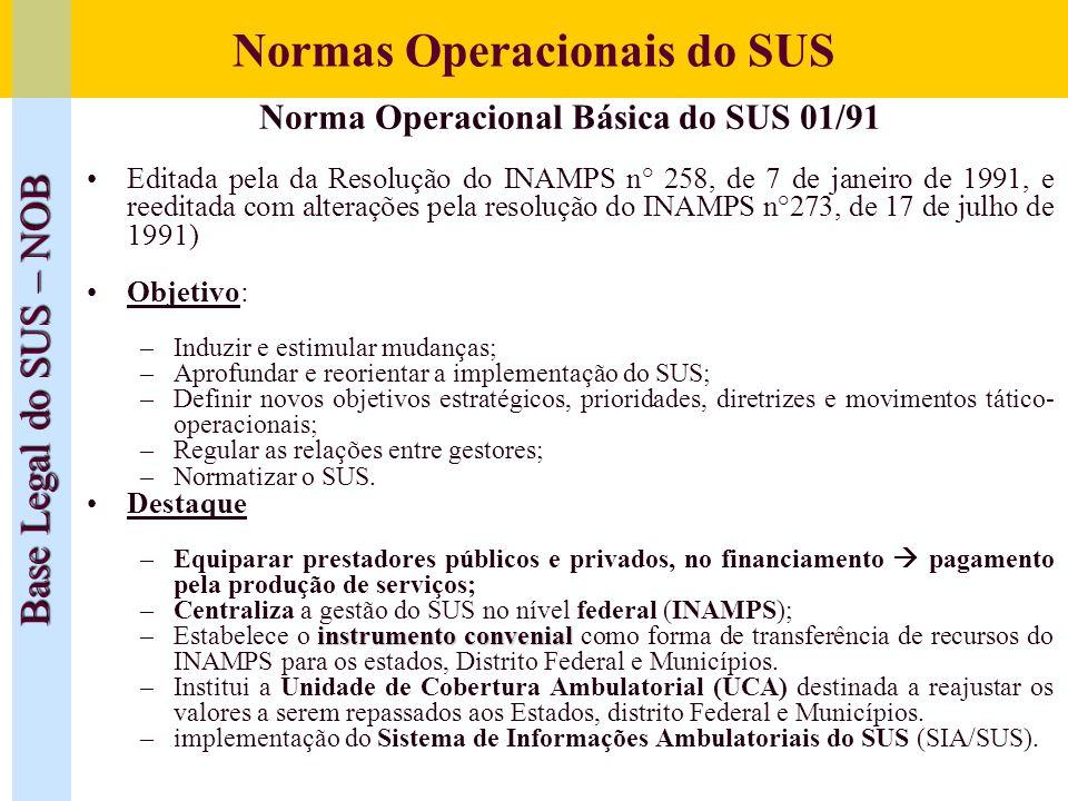 Normas Operacionais do SUS