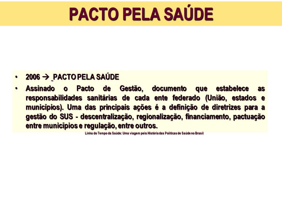 PACTO PELA SAÚDE 2006  PACTO PELA SAÚDE