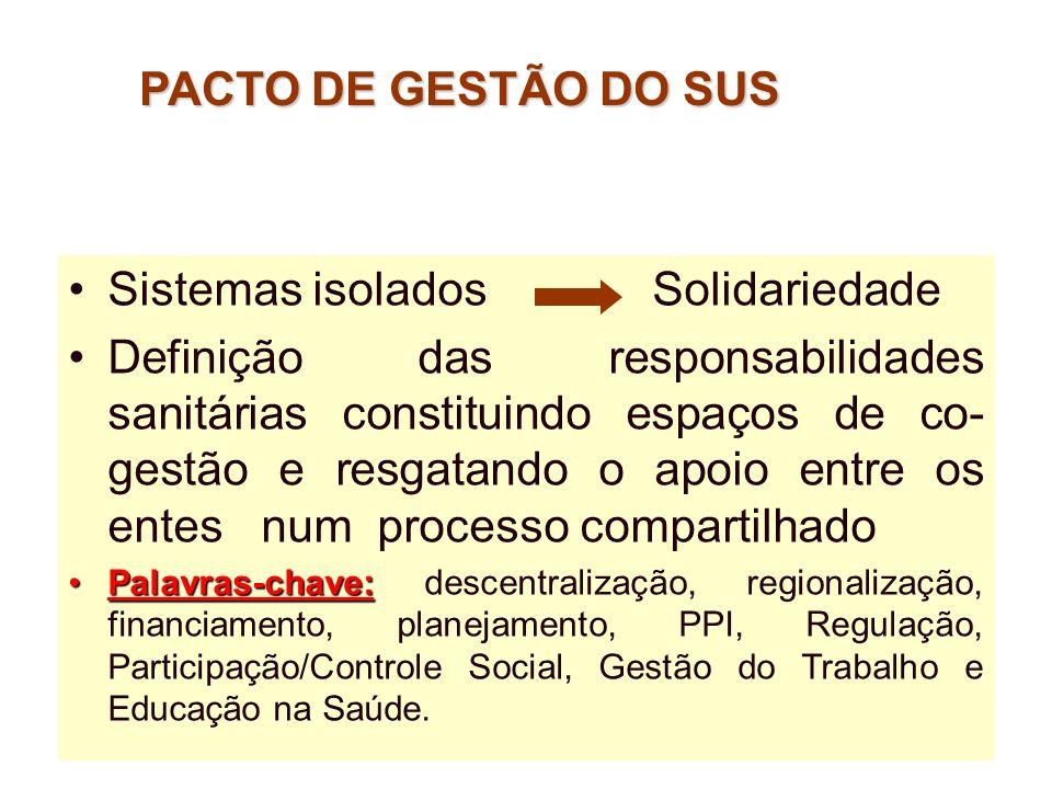 Sistemas isolados Solidariedade