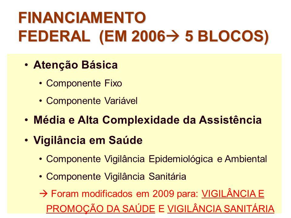 FINANCIAMENTO FEDERAL (EM 2006 5 BLOCOS)