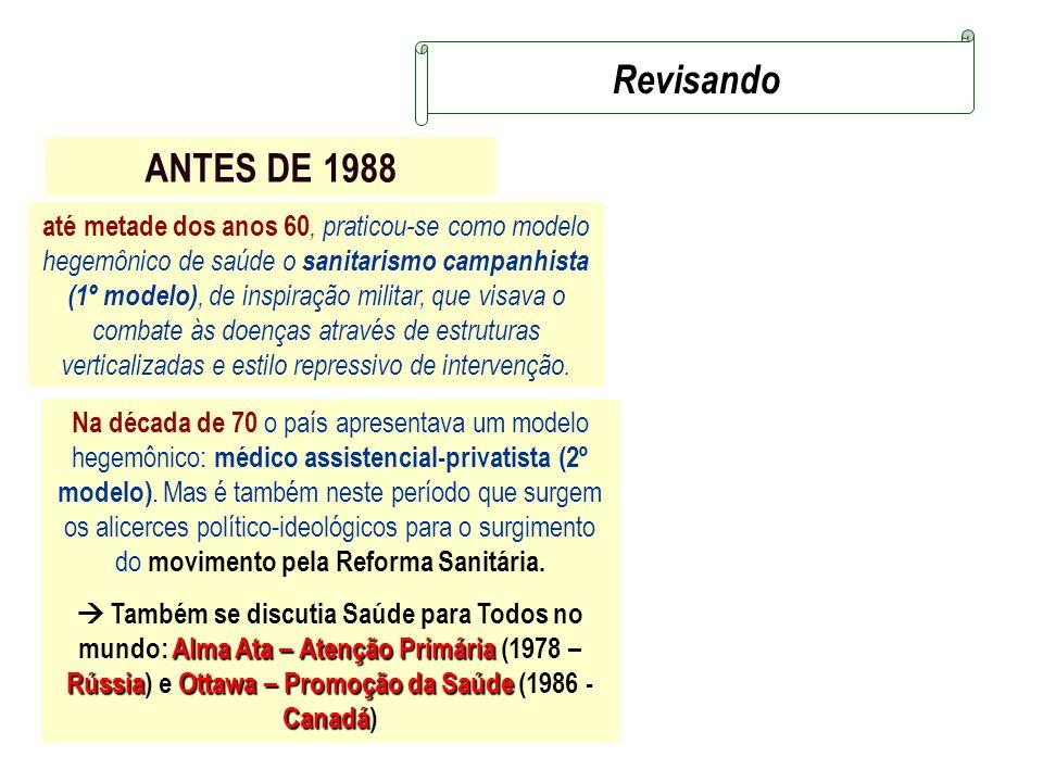 Revisando ANTES DE 1988.